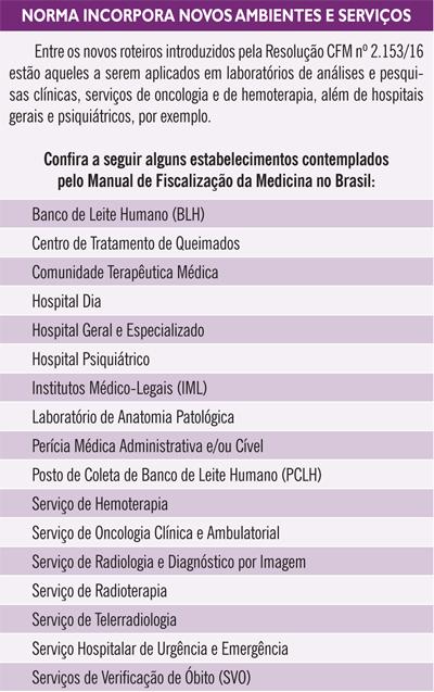 Fonte: jornal Medicina 271